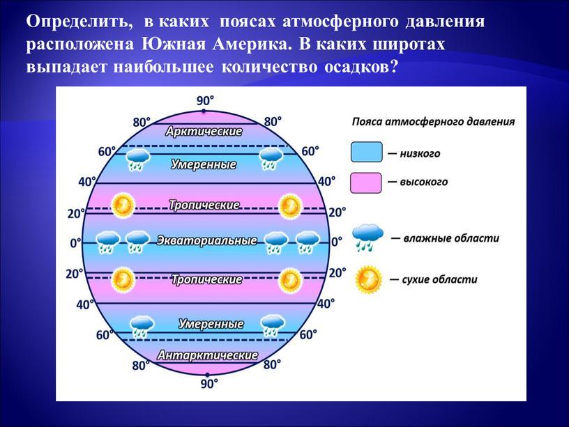 Определить, в каких поясах атмосферного давления расположена