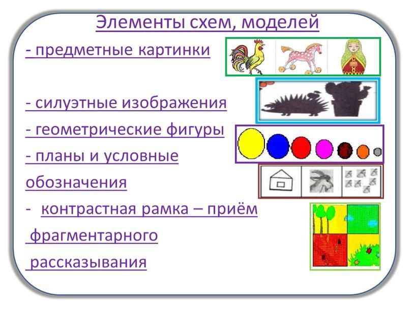 В ходе использования приема наглядного моделирования дети знакомятся с графическим способом предоставления информации - моделью