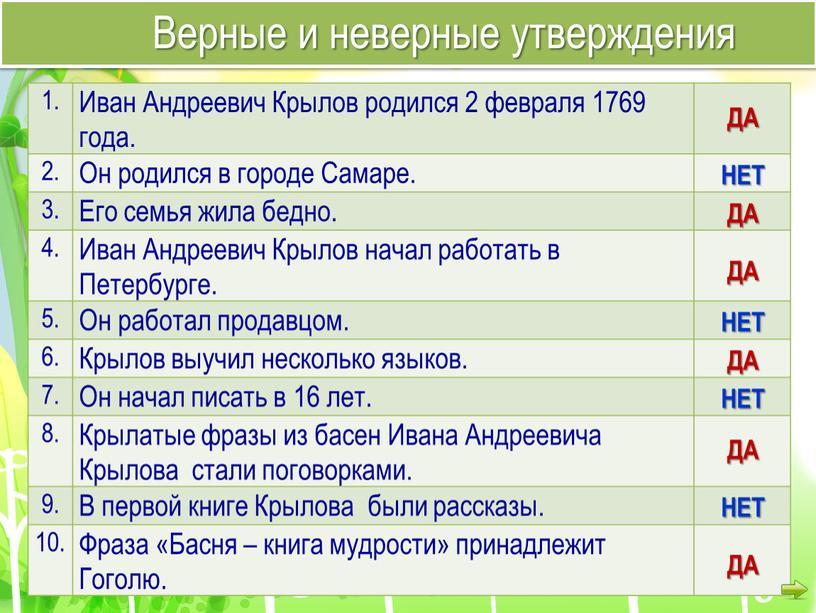 Иван Андреевич Крылов родился 2 февраля 1769 года