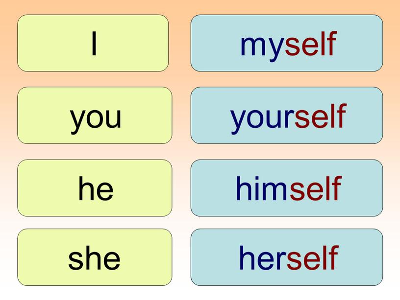 I your my you he she his her myself yourself himself herself