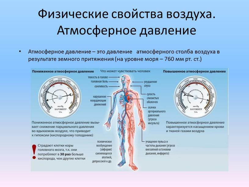 Физические свойства воздуха. Атмосферное давление