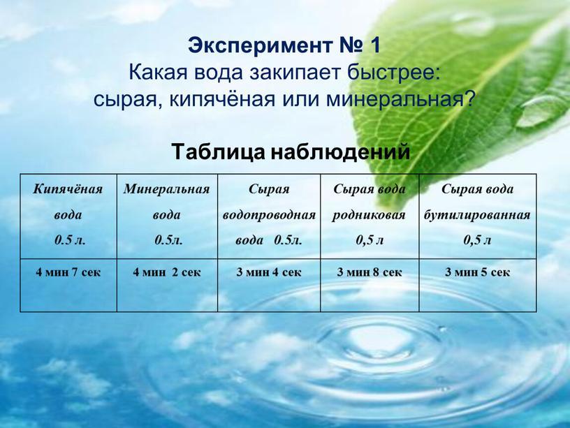 Эксперимент № 1 Какая вода закипает быстрее: сырая, кипячёная или минеральная?