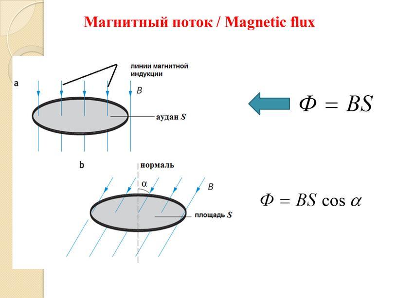 Магнитный поток / Magnetic flux