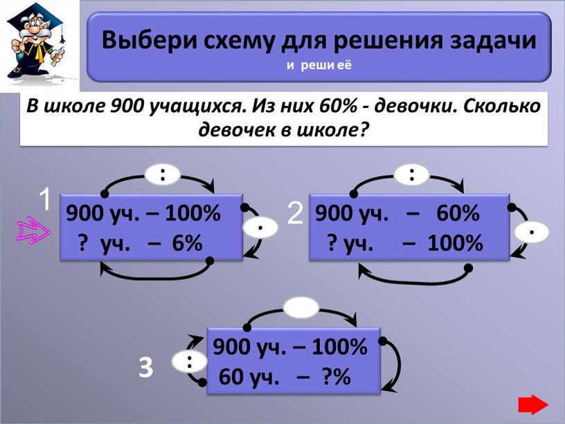 Выбери схему для решения задачи и реши её