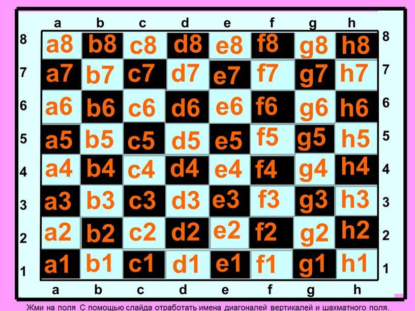 Жми на поля С помощью слайда отработать имена диагоналей вертикалей и шахматного поля