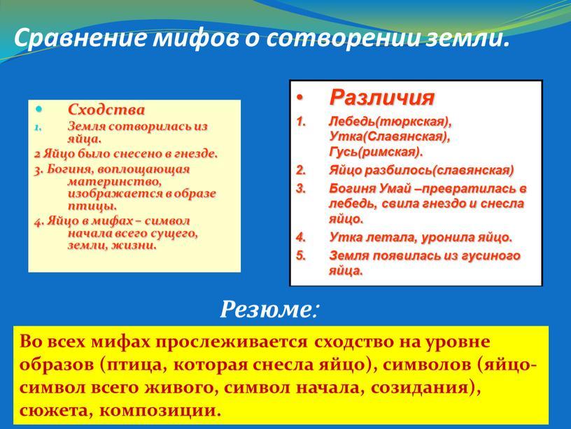 Различия Лебедь(тюркская), Утка(Славянская),