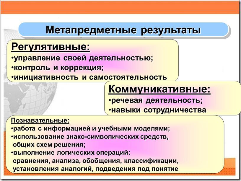 Метапредметные результаты Регулятивные: управление своей деятельностью; контроль и коррекция; инициативность и самостоятельность