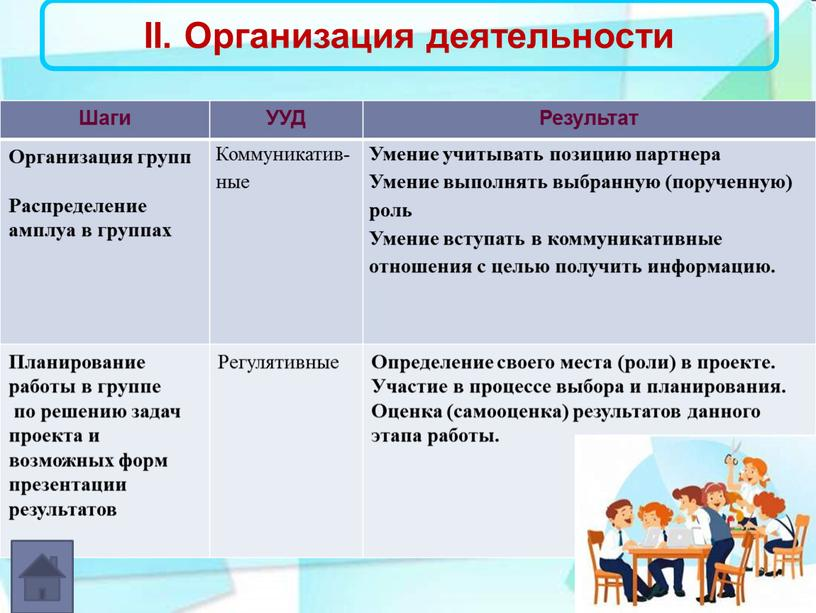II. Организация деятельности Шаги