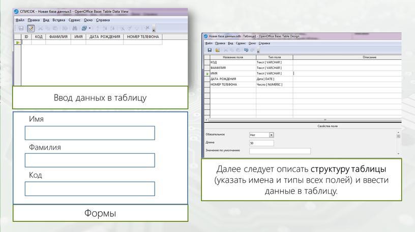 Далее следует описать структуру таблицы (указать имена и типы всех полей) и ввести данные в таблицу