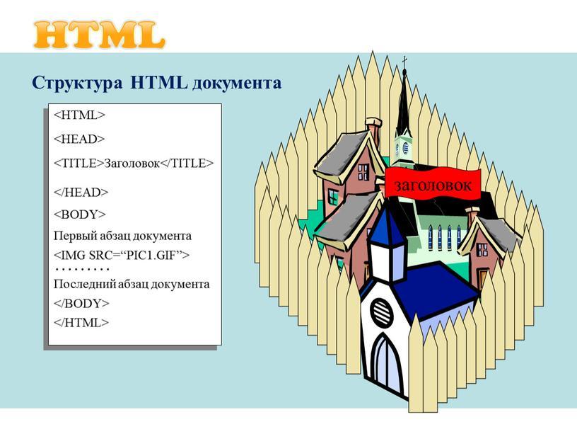 Структура HTML документа Заголовок