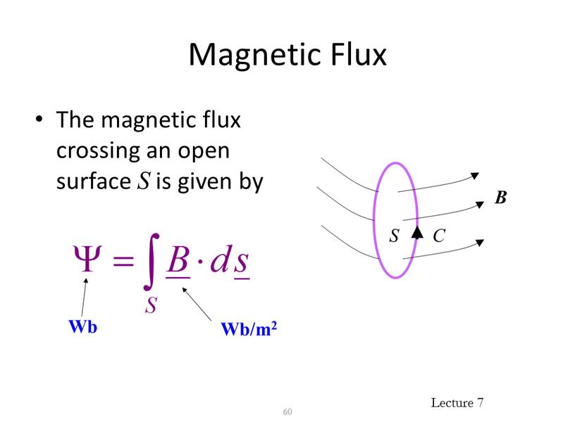 Magnetic Flux The magnetic flux crossing an open surface