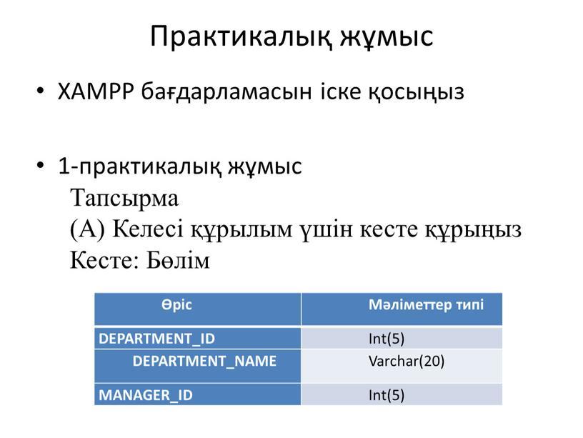 Практикалық жұмыс XAMPP бағдарламасын іске қосыңыз 1-практикалық жұмыс