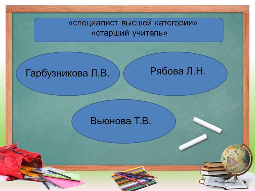 Гарбузникова Л.В. «специалист высшей категории» «старший учитель»