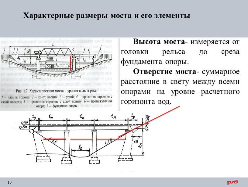Высота моста - измеряется от головки рельса до среза фундамента опоры