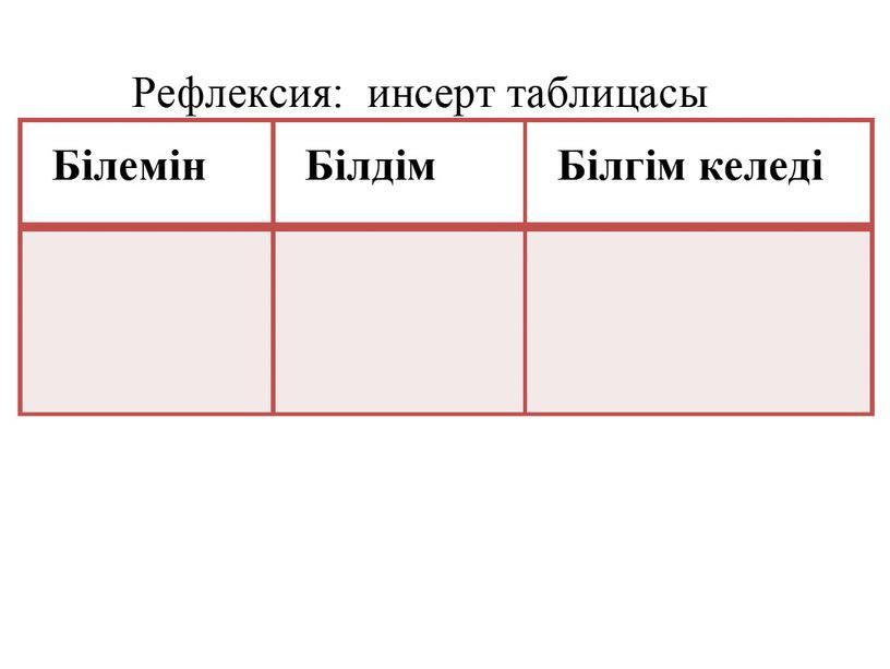 9 сынып_ Қосу формуласы _тригонометрия _ 2 сабақ