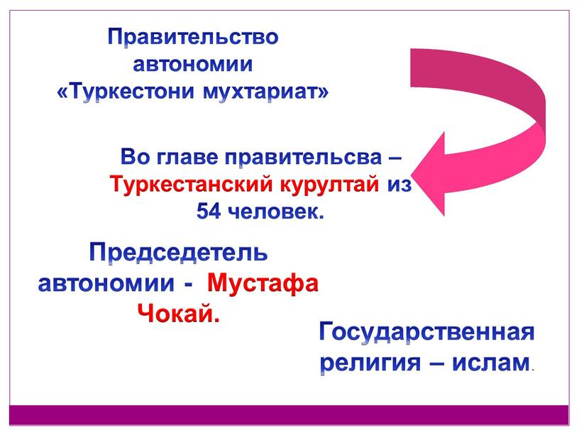 Правительство автономии «Туркестони мухтариат»