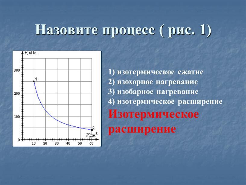 Назовите процесс ( рис. 1) 1) изотермическое сжатие 2) изохорное нагревание 3) изобарное нагревание 4) изотермическое расширение
