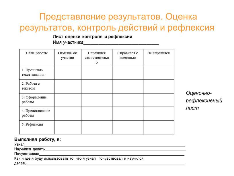 Представление результатов. Оценка результатов, контроль действий и рефлексия