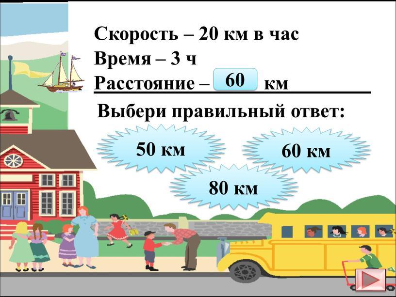 Скорость – 20 км в час Время – 3 ч