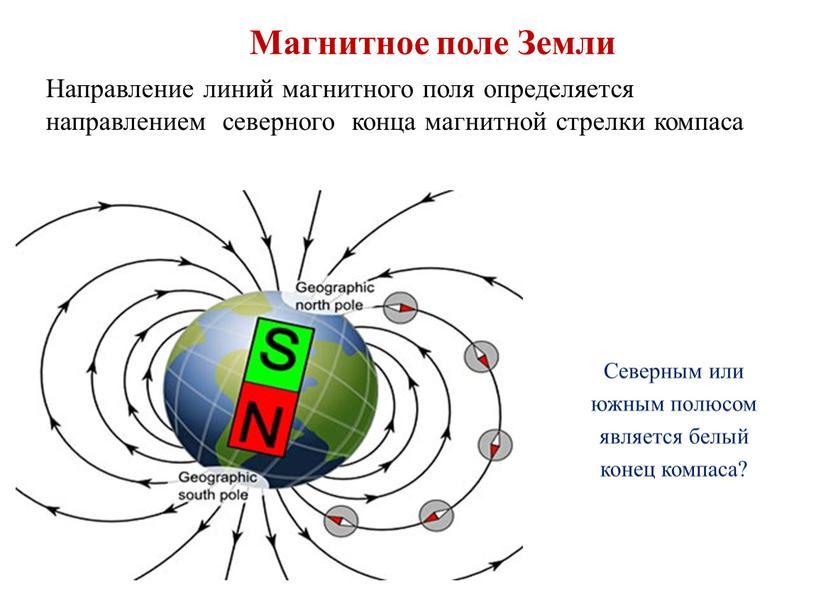 Магнитное поле Земли Направление линий магнитного поля определяется направлением северного конца магнитной стрелки компаса