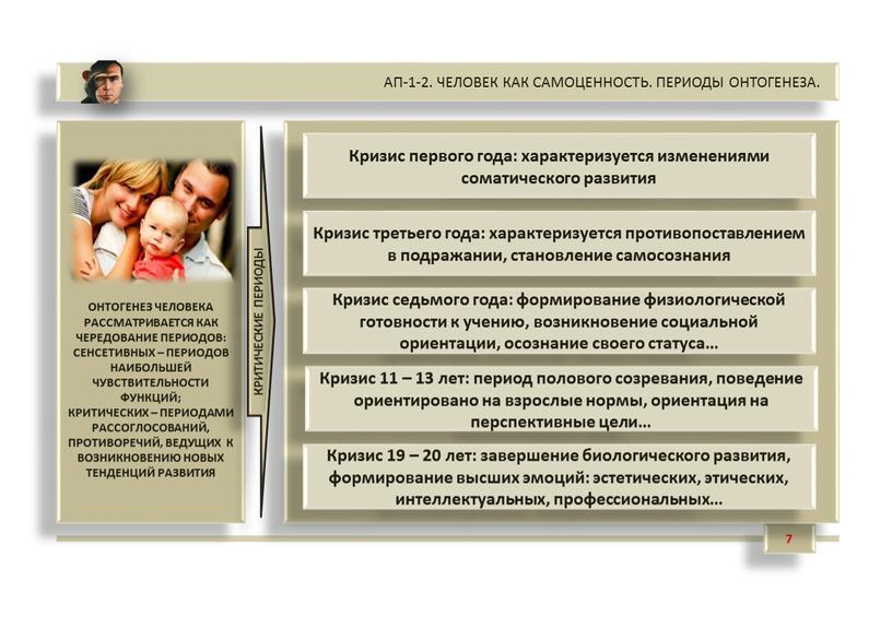 АП-1-2. ЧЕЛОВЕК КАК САМОЦЕННОСТЬ
