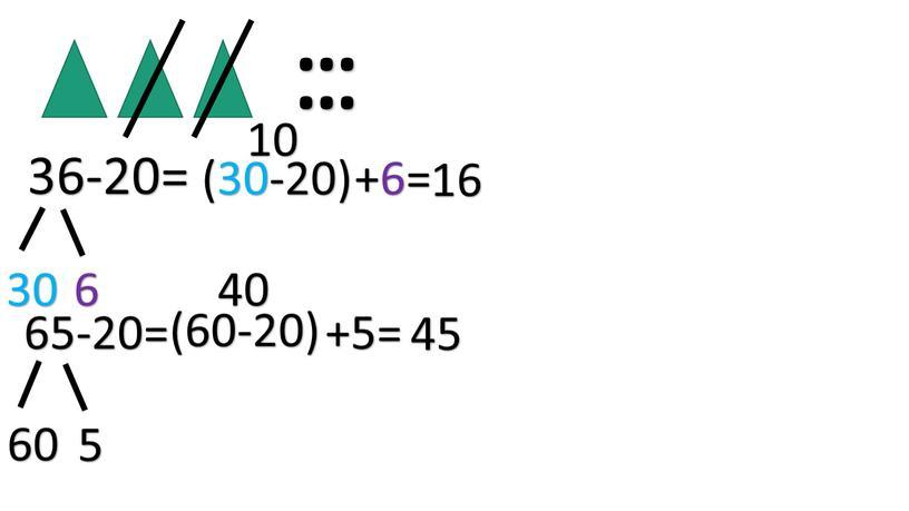 … … 36-20= 30 6 (30-20) +6= 10 16 65-20= 60 5 (60-20) +5= 40 45