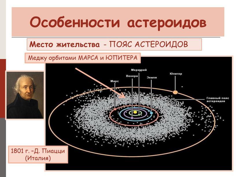 Особенности астероидов Место жительства -