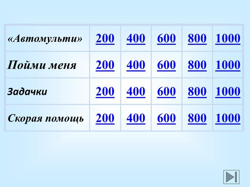 Автомульти» 200 400 600 800 1000