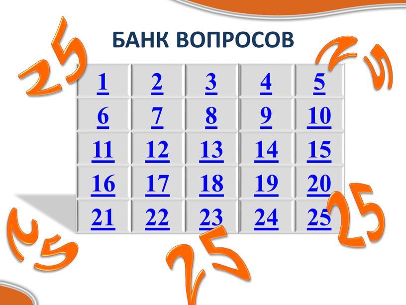 БАНК ВОПРОСОВ 1 2 3 4 5 6 7 8 9 10 11 12 13 14 15 16 17 18 19 20 21 22 23…