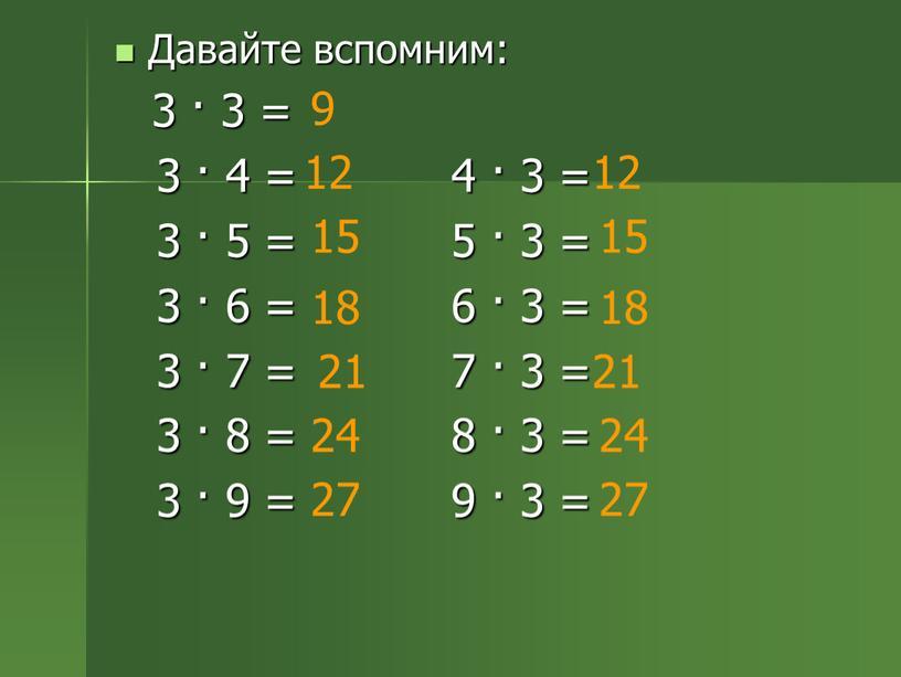 Давайте вспомним: 3 · 3 = 3 · 4 = 4 · 3 = 3 · 5 = 5 · 3 = 3 · 6…