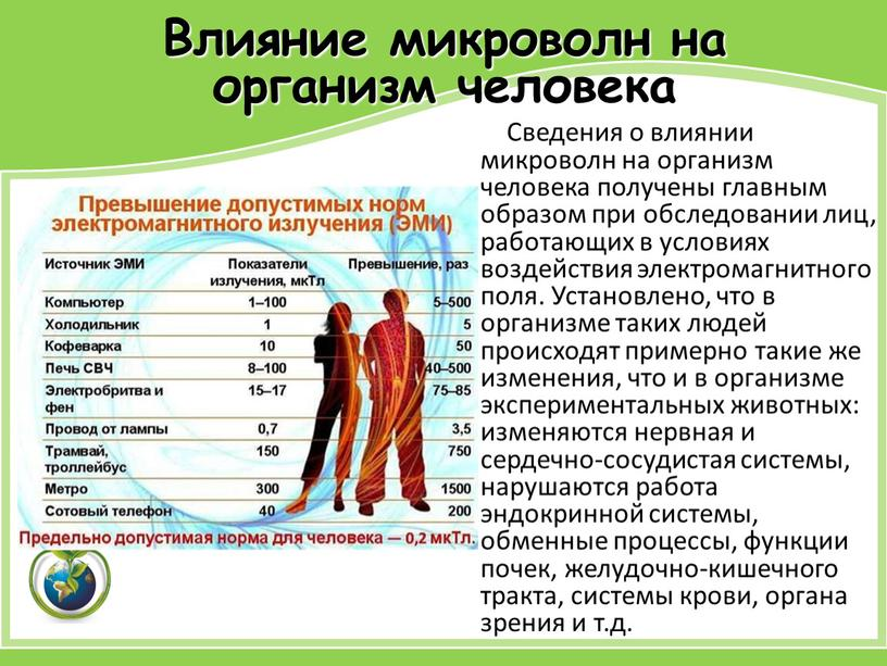 Влияние микроволн на организм человека