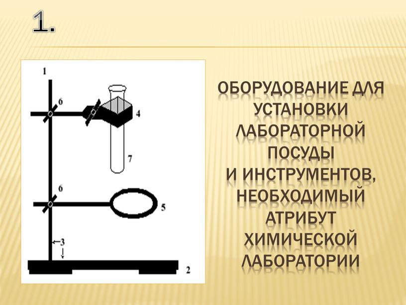 оборудование для установки лабораторной посуды и инструментов, необходимый атрибут химической лаборатории 1.