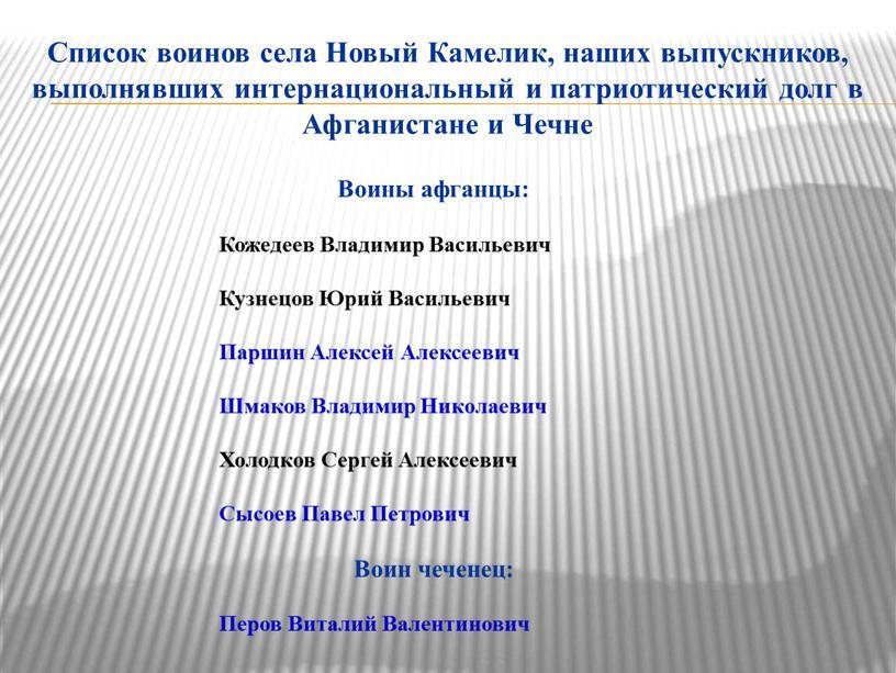 Список воинов села Новый Камелик, наших выпускников, выполнявших интернациональный и патриотический долг в
