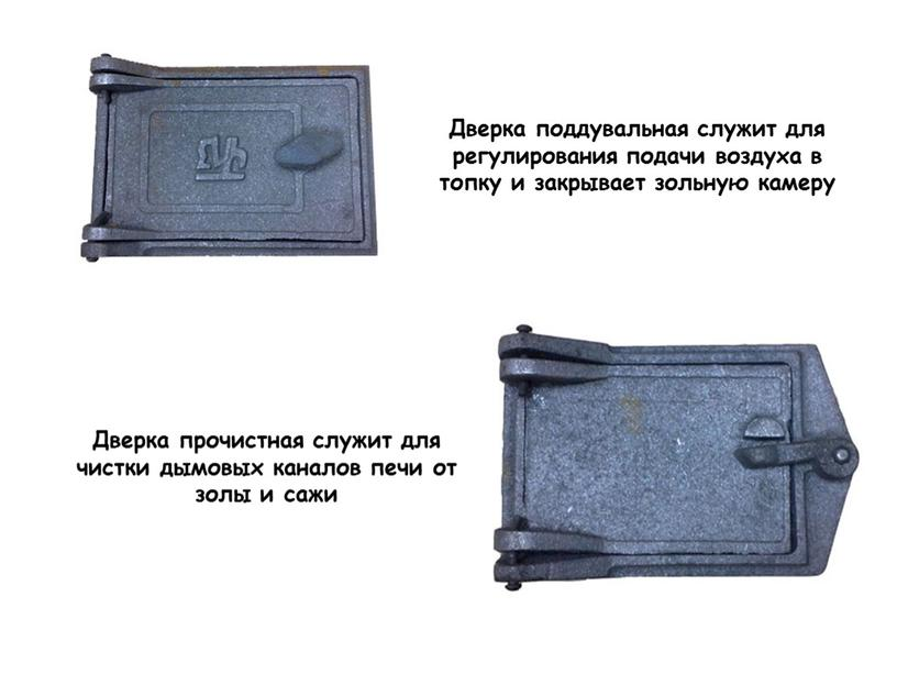 Дверка поддувальная служит для регулирования подачи воздуха в топку и закрывает зольную камеру