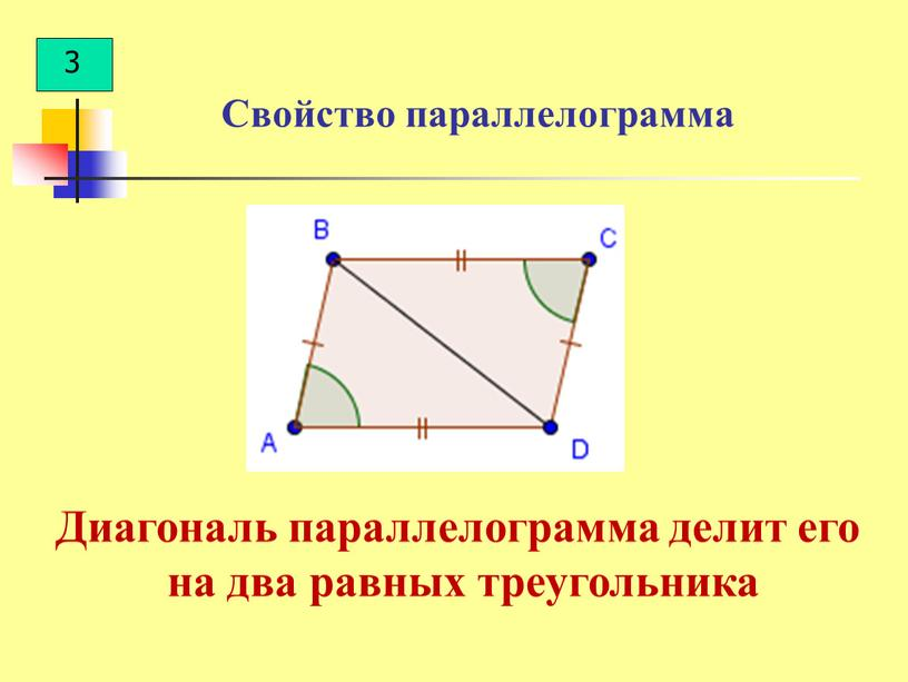Свойство параллелограмма Диагональ параллелограмма делит его на два равных треугольника