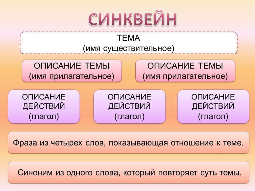 СИНКВЕЙН ТЕМА (имя существительное)