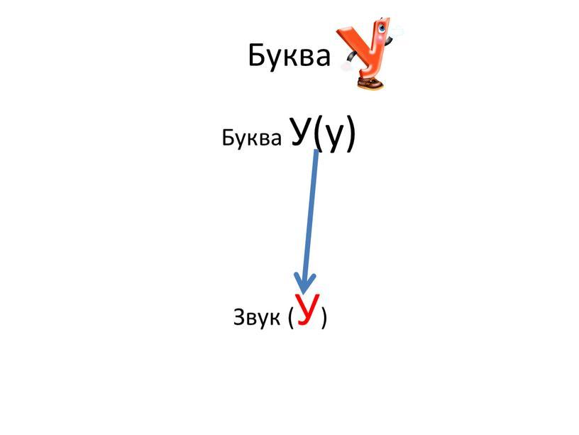 Буква Буква У(у)