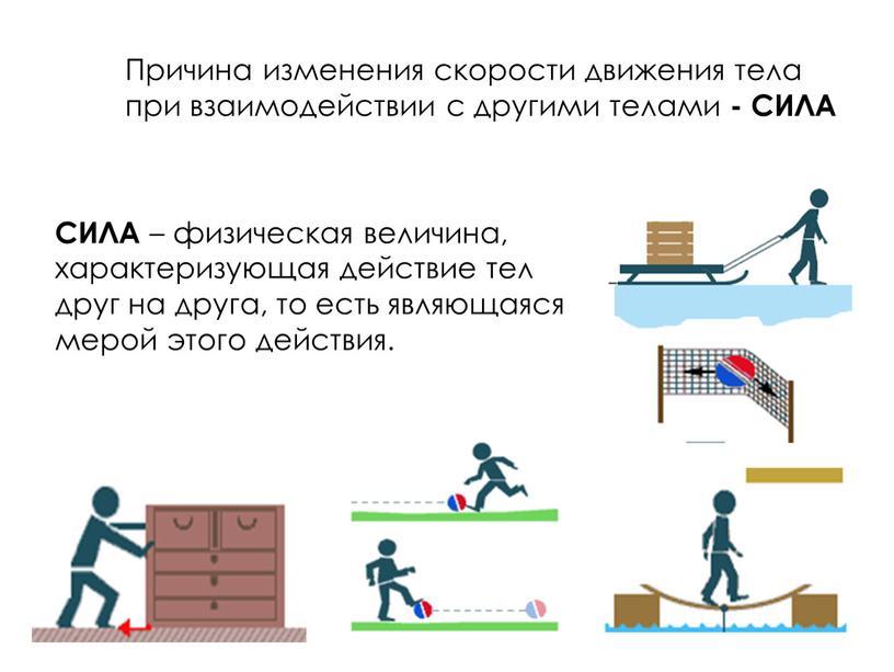 Причина изменения скорости движения тела при взаимодействии с другими телами -