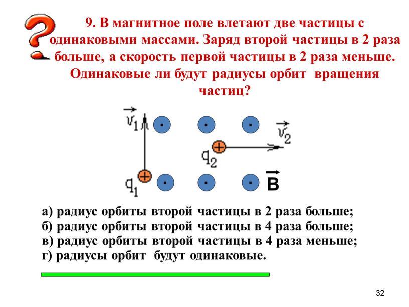 В магнитное поле влетают две частицы с одинаковыми массами