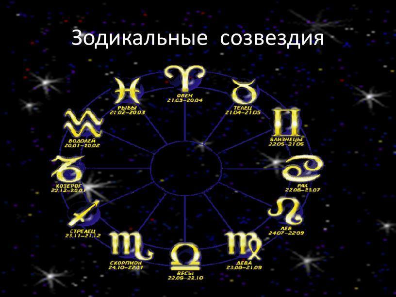 Зодикальные созвездия