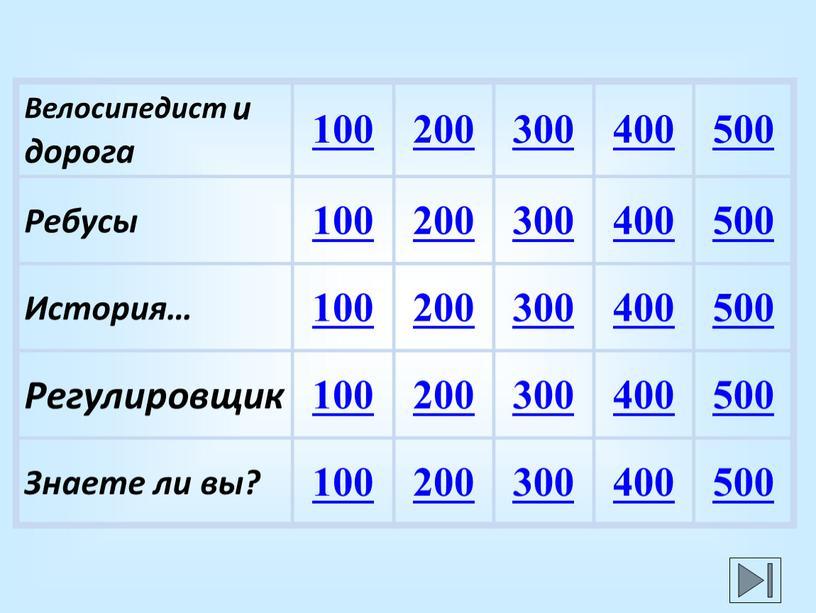Велосипедист и дорога 100 200 300 400 500