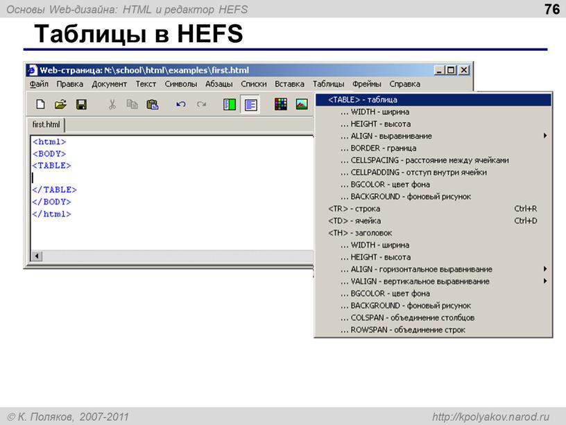 76 Таблицы в HEFS
