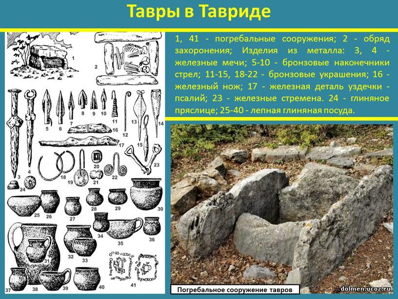 Тавры в Тавриде 1, 41 - погребальные сооружения; 2 - обряд захоронения;