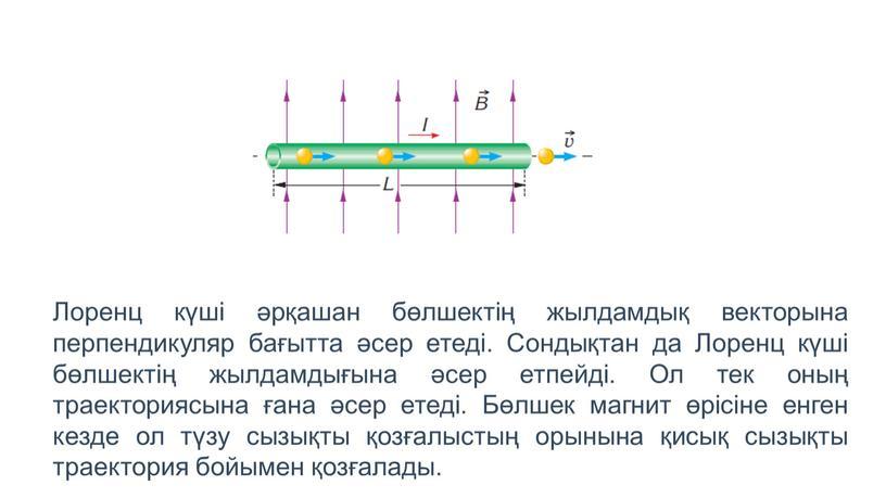 Лоренц күші әрқашан бөлшектің жылдамдық векторына перпендикуляр бағытта әсер етеді