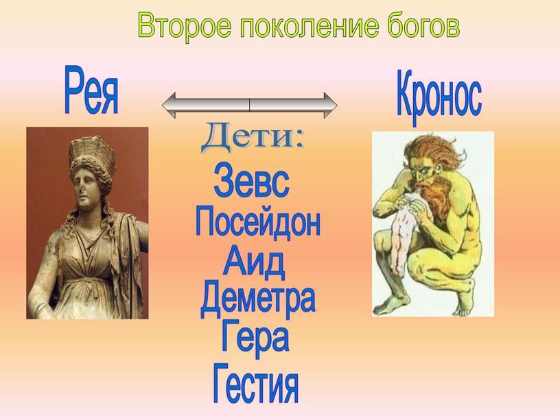 Второе поколение богов Рея Кронос