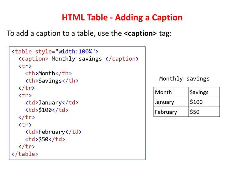 HTML Table - Adding a Caption