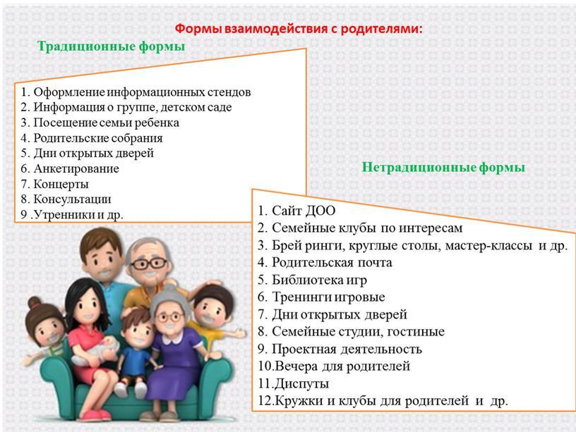 Формы взаимодействия с родителями: