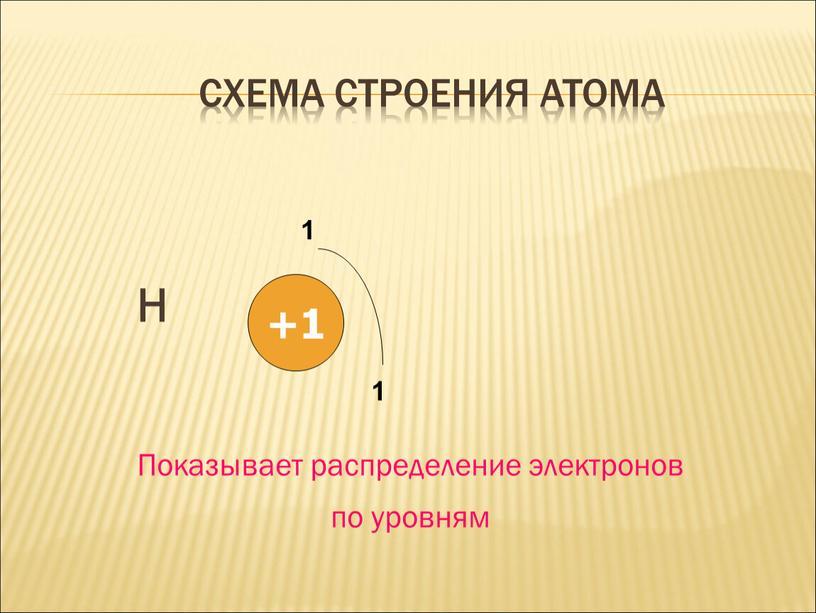 СХЕМА СТРОЕНИЯ АТОМА Н