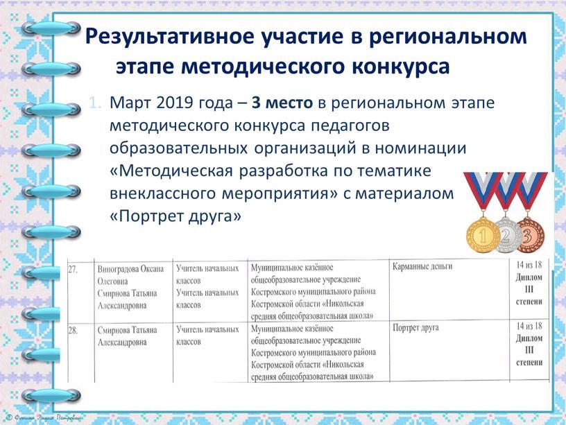 Результативное участие в региональном этапе методического конкурса