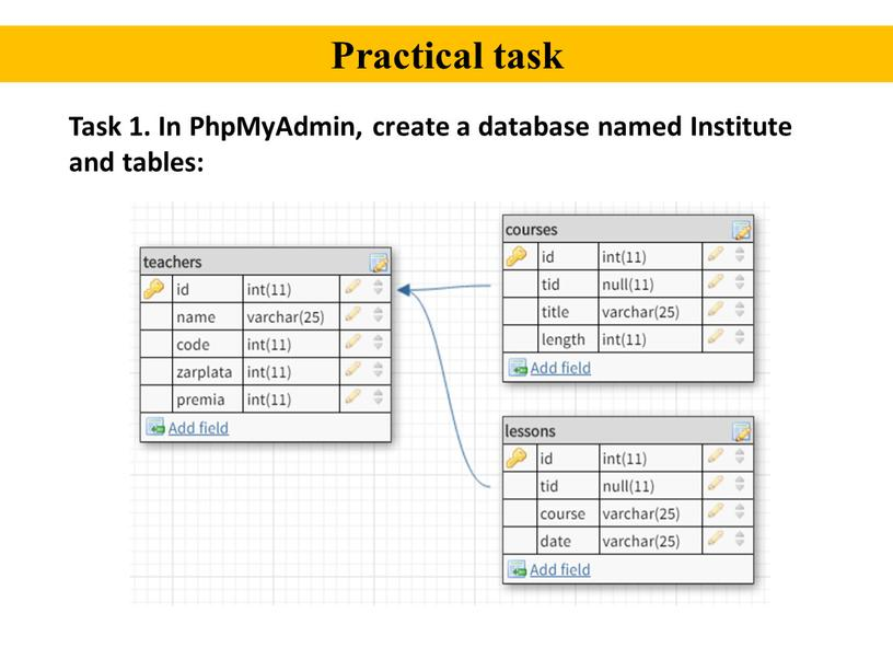 Task 1. In PhpMyAdmin, create a database named